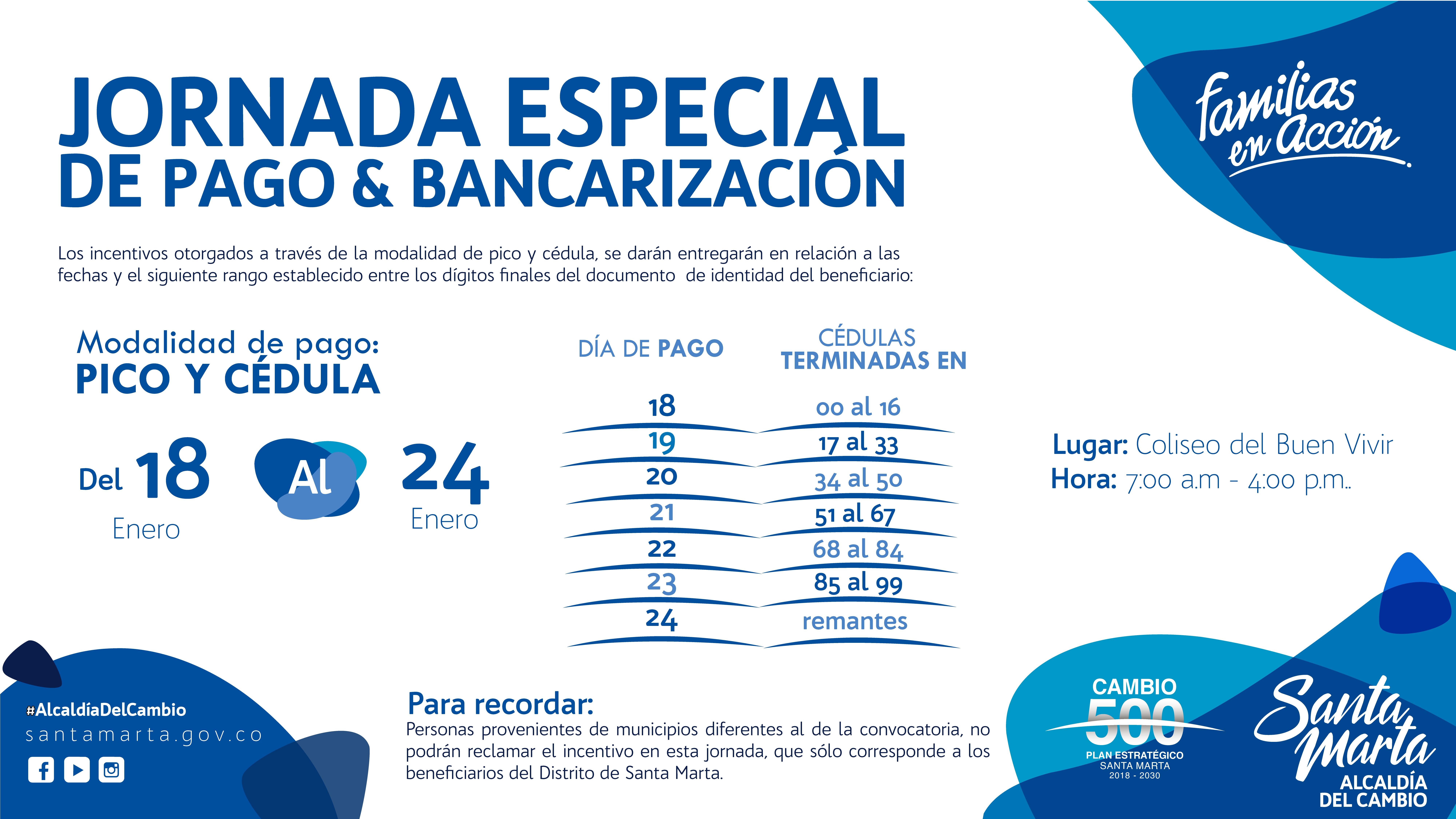 Alcaldía anuncia jornada especial de pago y bancarización a beneficiarios de Familias en Acción