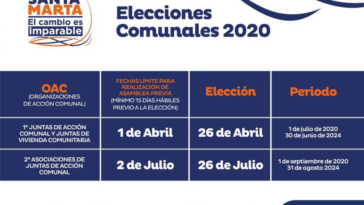 Alcaldía invita a participar en las elecciones de dignatarios de las Organizaciones Comunales