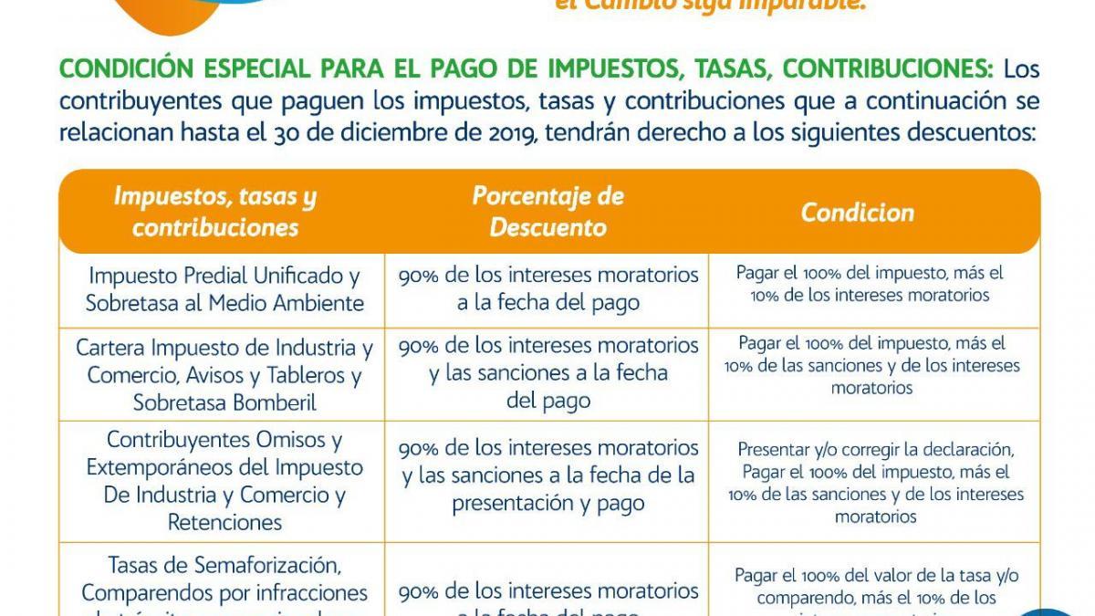 Alcaldía del Cambio logra descuentos del 90 % para los samarios en los impuestos del Predial, Industria y Comercio y Semaforización