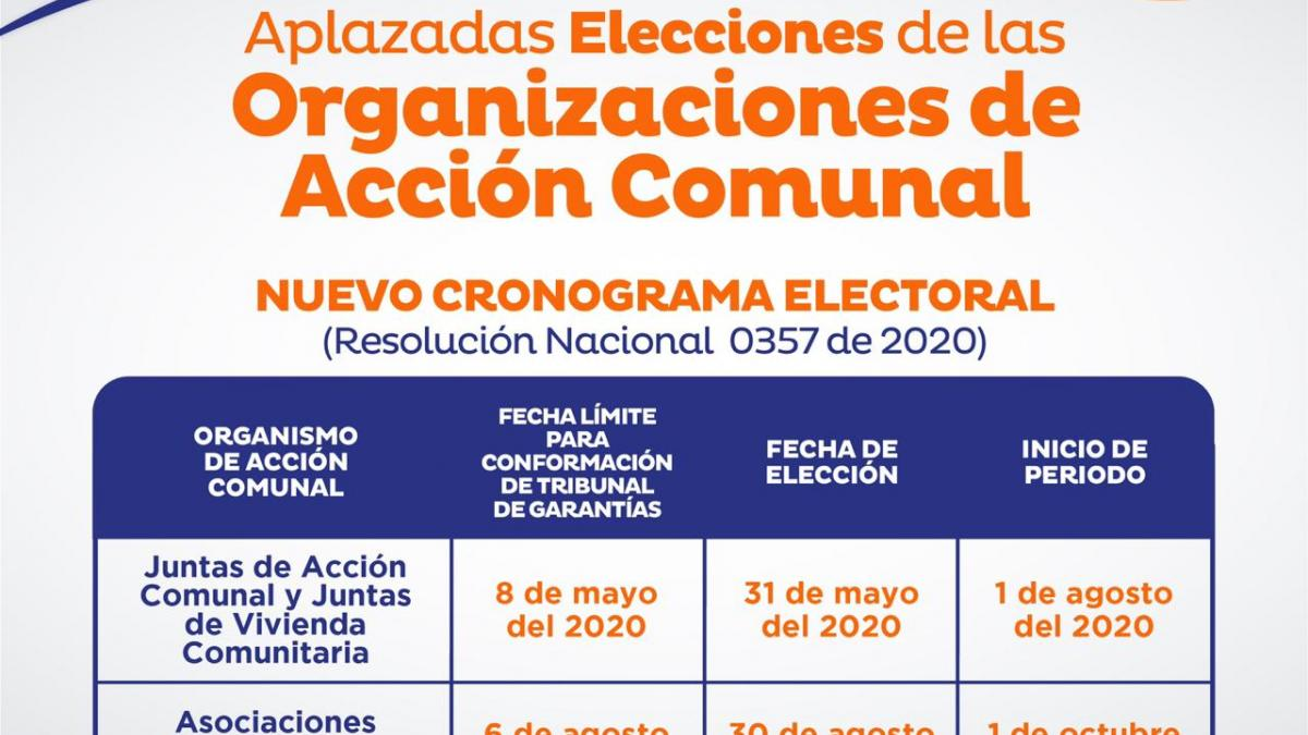 Se aplaza elección de organizaciones comunales
