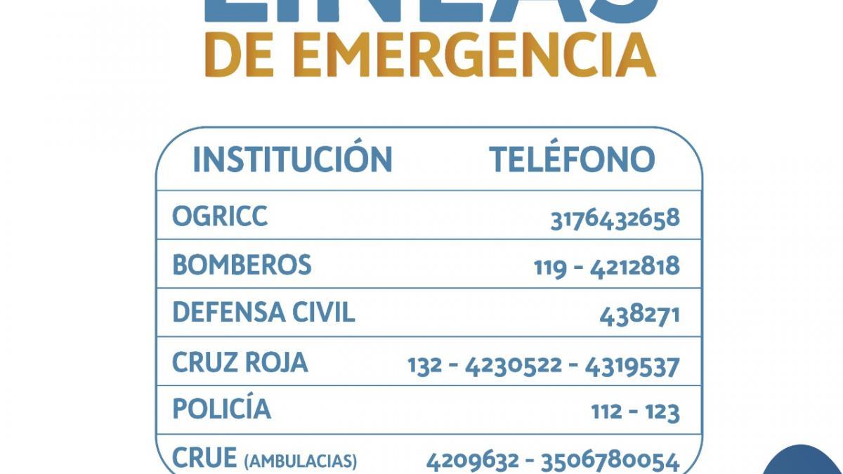 Distrito pone al servicio Líneas de Emergencia